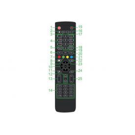 Remote Control Telecomando per monitor NovoTouch
